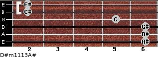 D#m11/13/A# for guitar on frets 6, 6, 6, 5, 2, 2