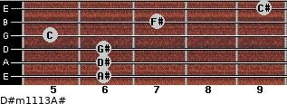 D#m11/13/A# for guitar on frets 6, 6, 6, 5, 7, 9
