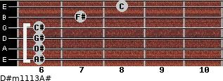 D#m11/13/A# for guitar on frets 6, 6, 6, 6, 7, 8