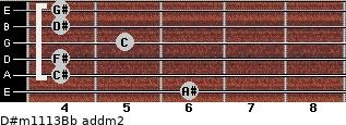 D#m11/13/Bb add(m2) guitar chord