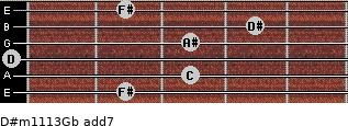 D#m11/13/Gb add(7) guitar chord