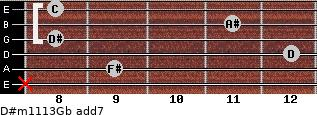 D#m11/13/Gb add(7) for guitar on frets x, 9, 12, 8, 11, 8