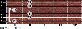 D#m11/13#5/C for guitar on frets 8, 9, 9, 8, 9, 9