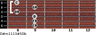 D#m11/13#5/Db for guitar on frets 9, 9, 9, 8, 9, 8