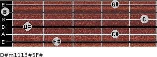 D#m11/13#5/F# for guitar on frets 2, 4, 1, 5, 0, 4