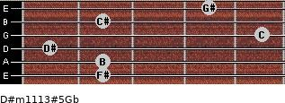 D#m11/13#5/Gb for guitar on frets 2, 2, 1, 5, 2, 4