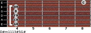 D#m11/13#5/G# for guitar on frets 4, 4, 4, 4, 4, 8