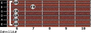 D#m11/A# for guitar on frets 6, 6, 6, 6, 7, 6
