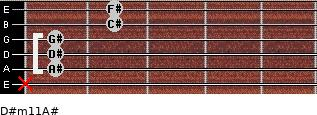 D#m11/A# for guitar on frets x, 1, 1, 1, 2, 2