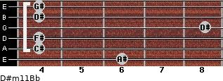 D#m11/Bb for guitar on frets 6, 4, 4, 8, 4, 4