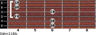 D#m11/Bb for guitar on frets 6, 6, 4, 6, 4, 4