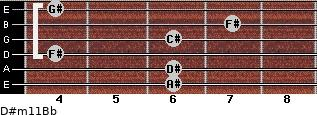 D#m11/Bb for guitar on frets 6, 6, 4, 6, 7, 4