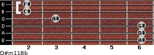 D#m11/Bb for guitar on frets 6, 6, 6, 3, 2, 2