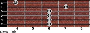 D#m11/Bb for guitar on frets 6, 6, 6, 6, 7, 4