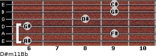 D#m11/Bb for guitar on frets 6, 9, 6, 8, 9, 9