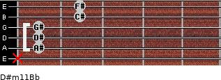 D#m11/Bb for guitar on frets x, 1, 1, 1, 2, 2