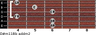 D#m11/Bb add(m2) guitar chord
