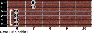 D#m11/Bb add(#5) guitar chord