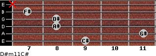 D#m11/C# for guitar on frets 9, 11, 8, 8, 7, x