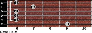 D#m11/C# for guitar on frets 9, 6, 6, 6, 7, 6