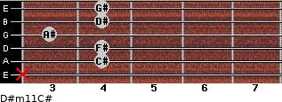 D#m11/C# for guitar on frets x, 4, 4, 3, 4, 4
