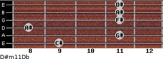 D#m11/Db for guitar on frets 9, 11, 8, 11, 11, 11