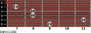 D#m11/Db for guitar on frets 9, 11, 8, 8, 7, x