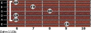 D#m11/Db for guitar on frets 9, 6, 6, 8, 7, 6