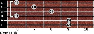 D#m11/Db for guitar on frets 9, 9, 6, 8, 7, 6
