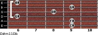 D#m11/Db for guitar on frets 9, 9, 6, 8, 9, 6