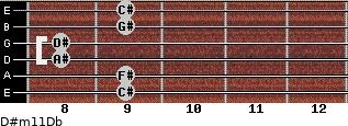 D#m11/Db for guitar on frets 9, 9, 8, 8, 9, 9