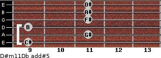 D#m11/Db add(#5) guitar chord