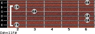 D#m11/F# for guitar on frets 2, 6, 6, 3, 2, 6