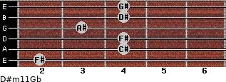 D#m11/Gb for guitar on frets 2, 4, 4, 3, 4, 4