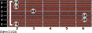 D#m11/Gb for guitar on frets 2, 6, 6, 3, 2, 2
