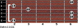 D#m11/Gb for guitar on frets 2, 6, 6, 3, 2, 6