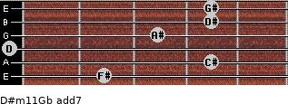 D#m11/Gb add(7) guitar chord