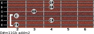 D#m11/Gb add(m2) for guitar on frets 2, 4, 2, 3, 4, 4