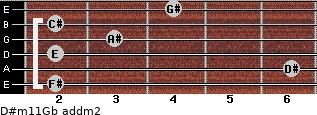 D#m11/Gb add(m2) for guitar on frets 2, 6, 2, 3, 2, 4