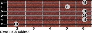 D#m11/Gb add(m2) for guitar on frets 2, 6, 6, 6, 5, 6