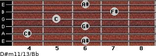 D#m11/13/Bb for guitar on frets 6, 4, 6, 5, 7, 6