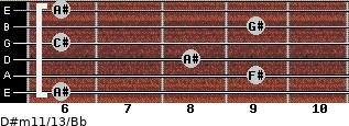 D#m11/13/Bb for guitar on frets 6, 9, 8, 6, 9, 6