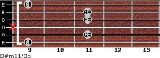 D#m11/Db for guitar on frets 9, 11, x, 11, 11, 9