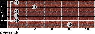 D#m11/Db for guitar on frets 9, 6, 6, 6, 7, 6