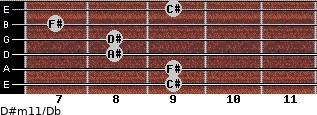 D#m11/Db for guitar on frets 9, 9, 8, 8, 7, 9
