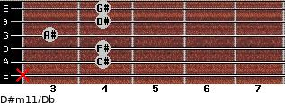 D#m11/Db for guitar on frets x, 4, 4, 3, 4, 4