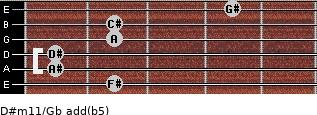 D#m11/Gb add(b5) guitar chord