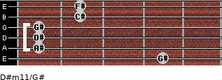 D#m11/G# for guitar on frets 4, 1, 1, 1, 2, 2