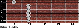 D#m11 add(7) for guitar on frets 11, 11, 11, 11, 11, 10