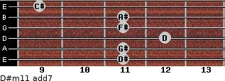 D#m11 add(7) for guitar on frets 11, 11, 12, 11, 11, 9